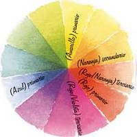 Color-acuarela