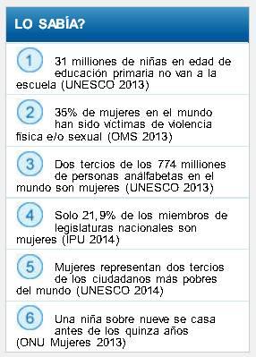 mujer-unesco2015